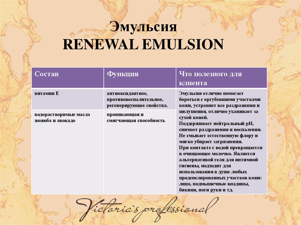 Эмульсия RENEWAL EMULSION