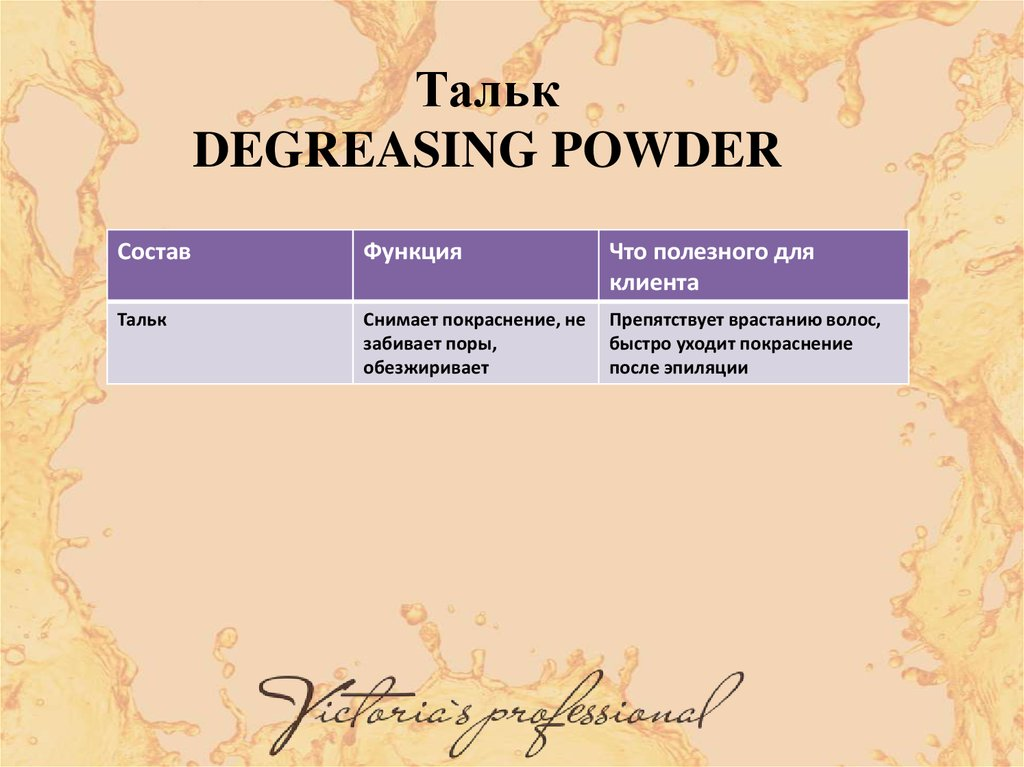 Тальк DEGREASING POWDER