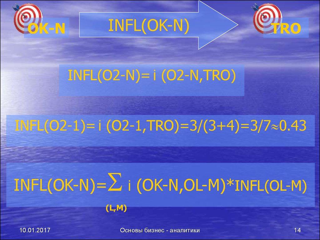 pdf The cellular division