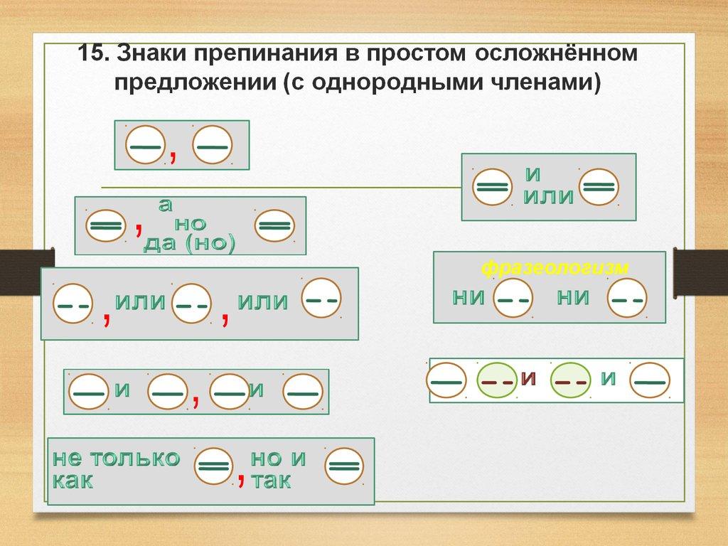 картинки из учебников биологии химии физики предложения с однородными игровую зону