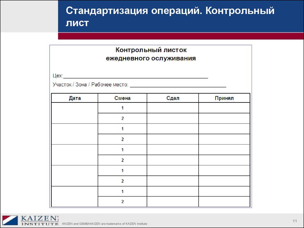 Система s online presentation Контрольный лист