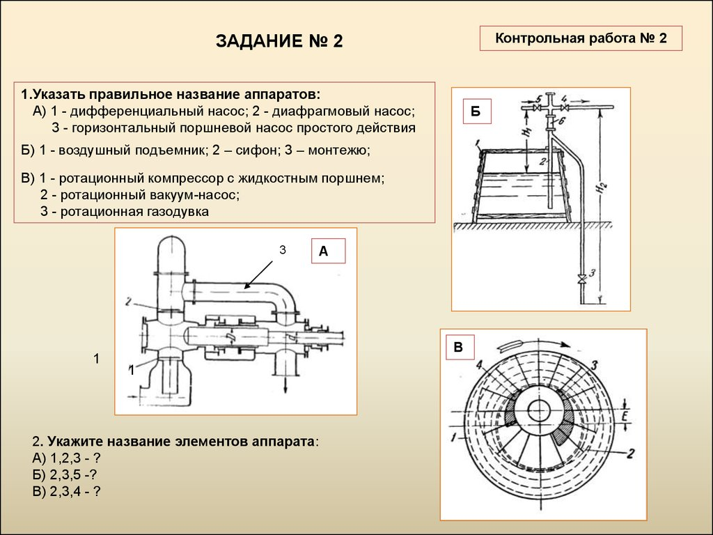 Контрольная работа объемный компрессор