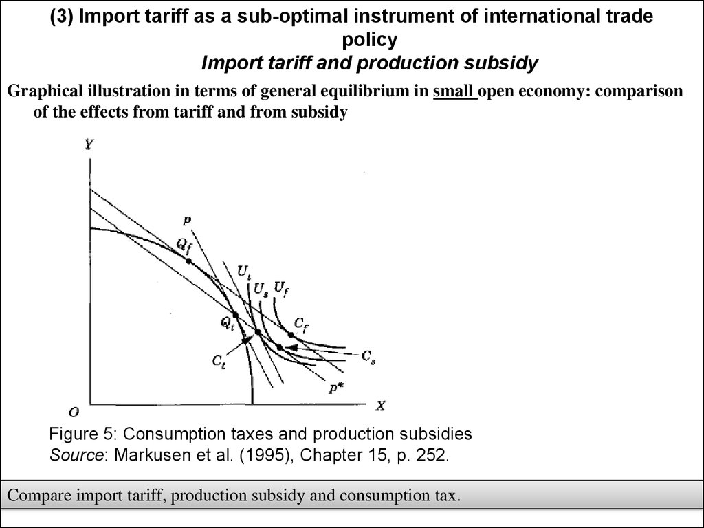 (3) Import tariff as a sub-optimal instrument of international trade policy Import tariff and production subsidy