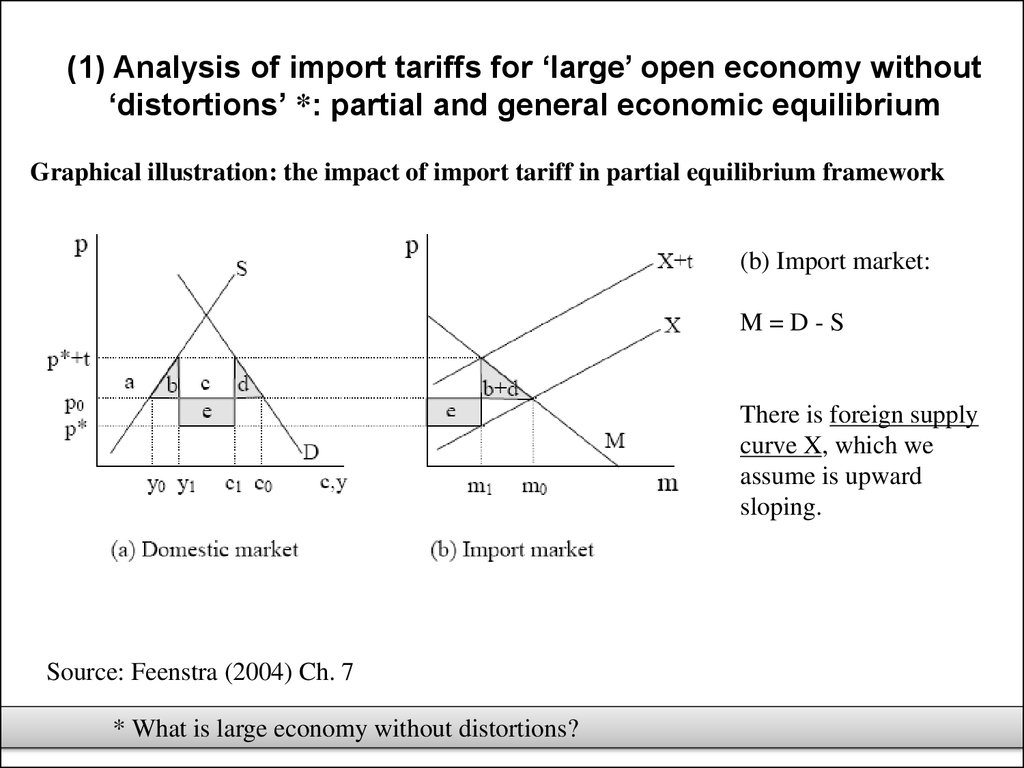 (1) Analysis of import tariffs for 'large' open economy without 'distortions' *: partial and general economic equilibrium