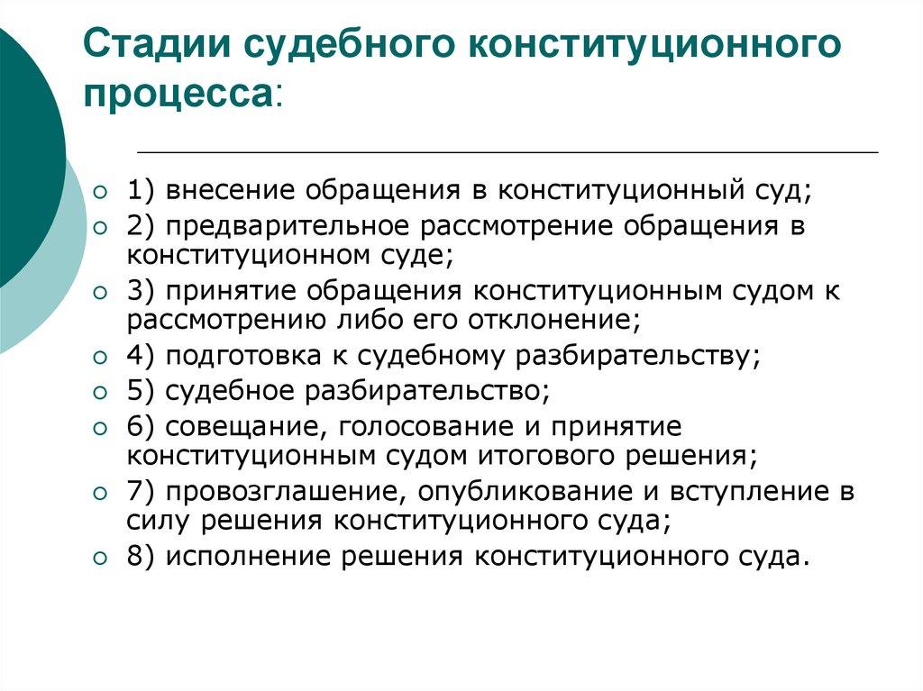 субъекты конституционного судебного процесса шпаргалка