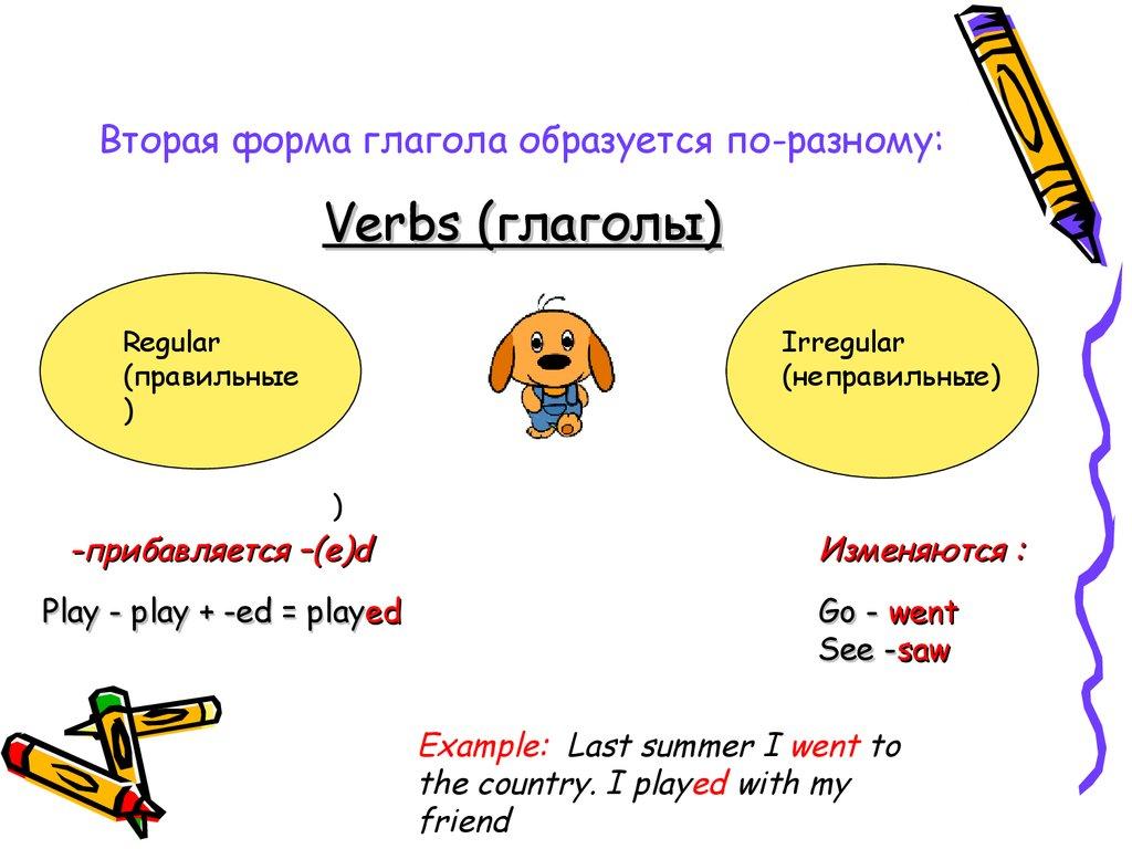 Неправильные глаголы в английском языке Grammarteicom