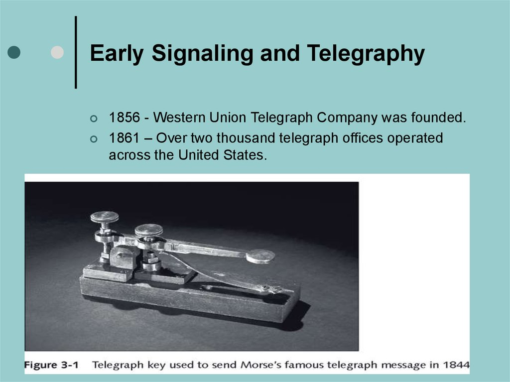 Early Signaling and Telegraphy