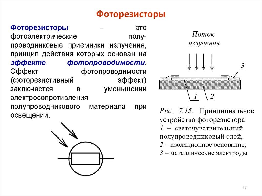 современном фоторезисторы и фототранзисторы параметры неделю