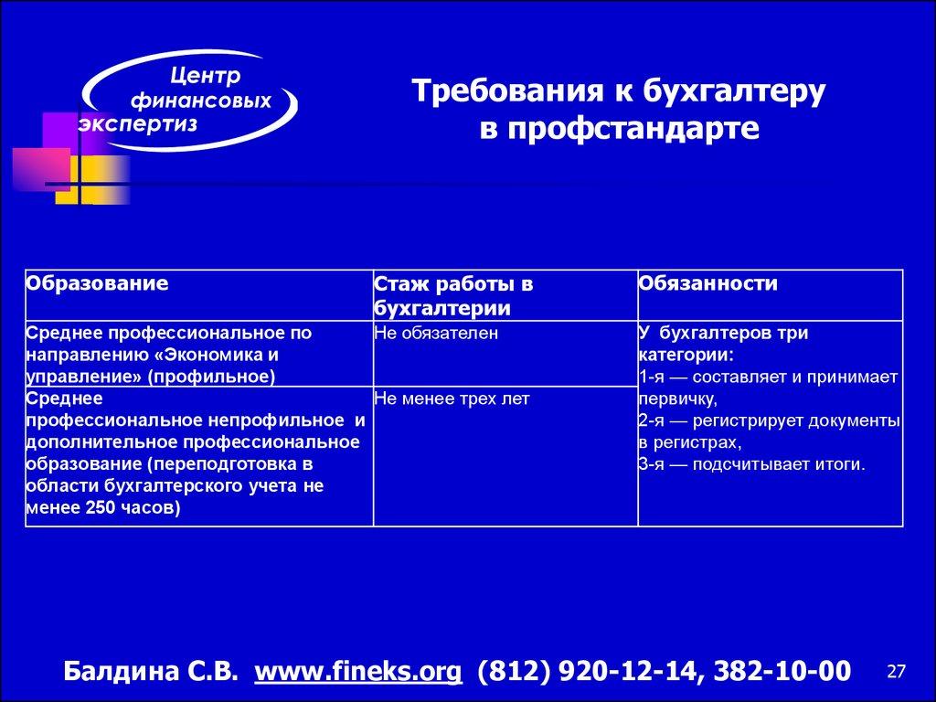 квалификационная категория главного бухгалтера
