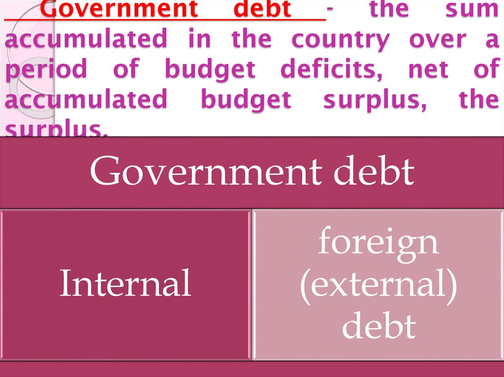 Government debt - the sum accumulated in the country over a period of budget deficits, net of accumulated budget surplus, the