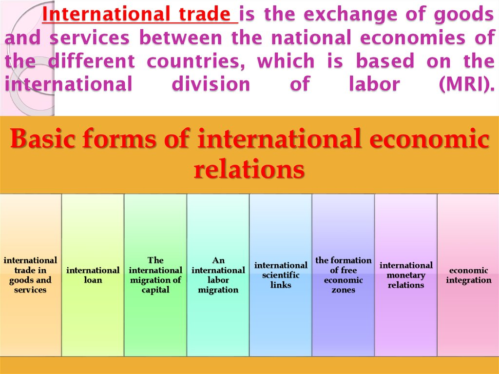 International trade is the exchange of goods and services between the national economies of the different countries, which is