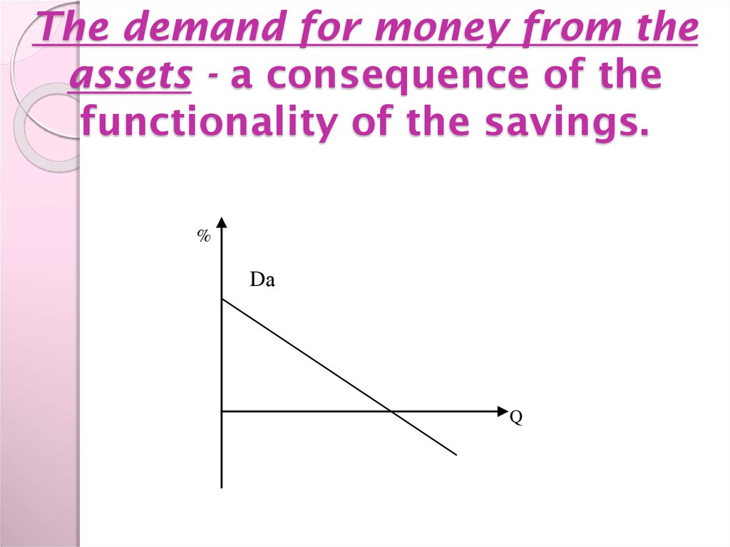The demand for money from the assets - a consequence of the functionality of the savings.