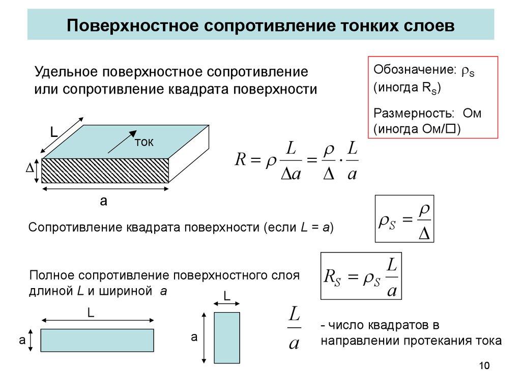 Кермет удельное поверхностное сопротивление