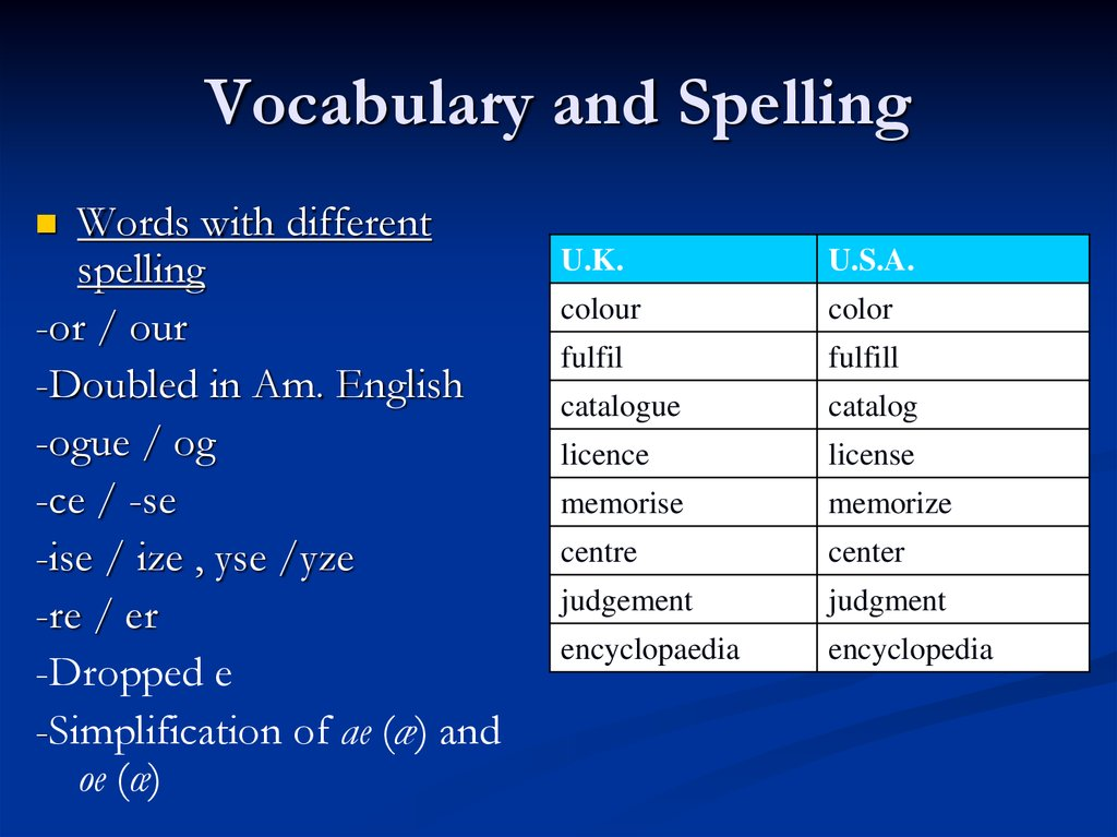 Vocabulary and Spelling