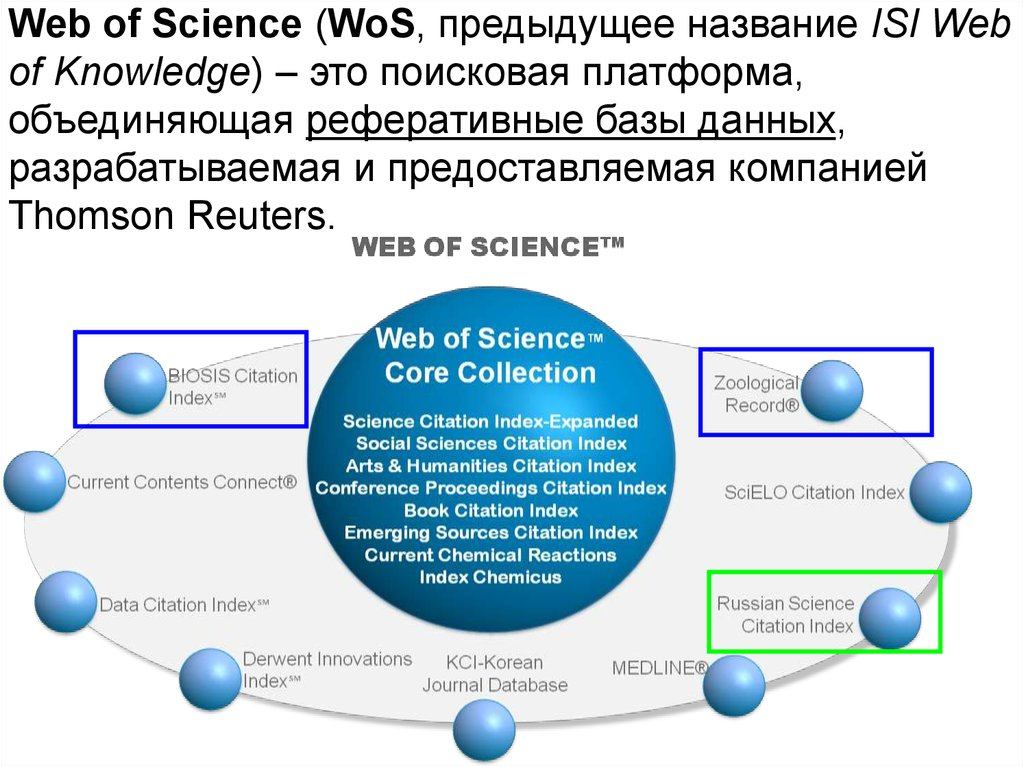 Scopus - поисковая платформа, объединяющая реферативные базы