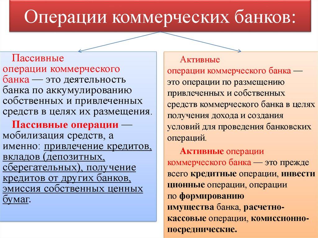 Характеристика основных видов банковских операций шпаргалка