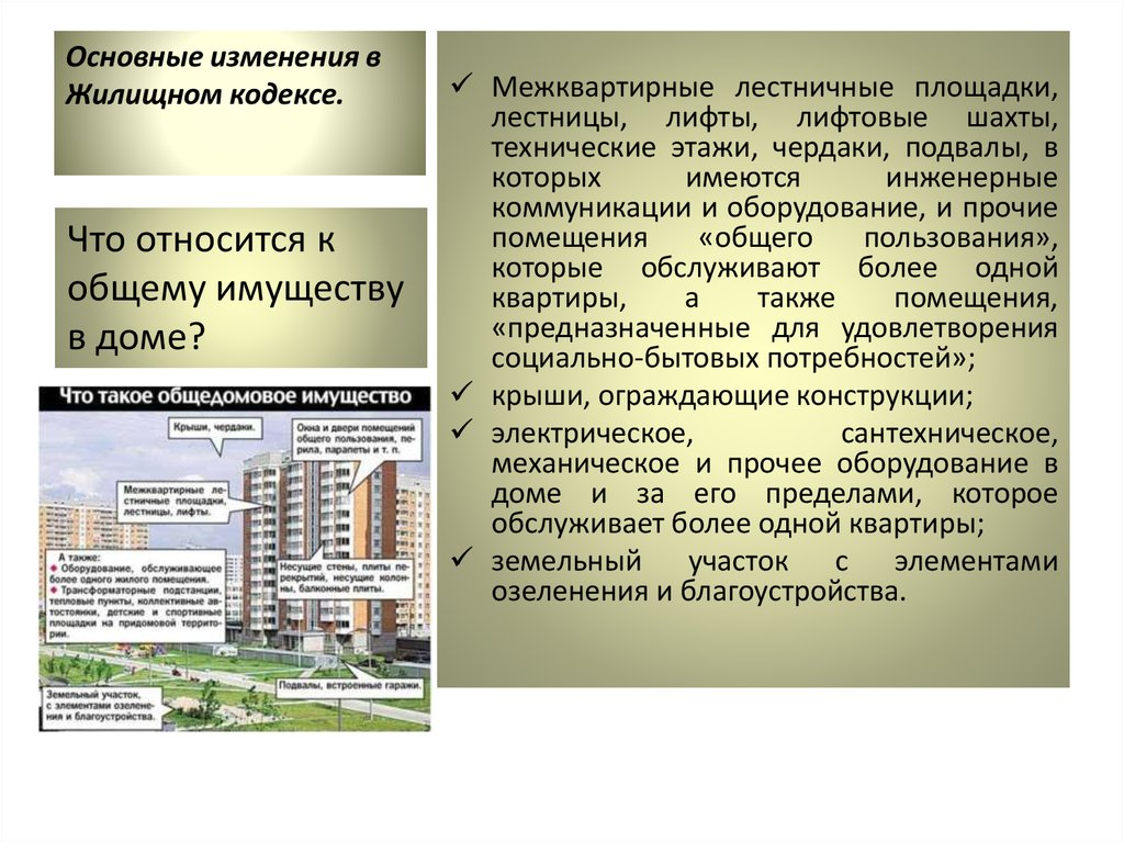 понятие жилой дом в жилищном кодексе