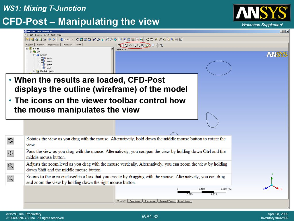 CFD-Post – Manipulating the view