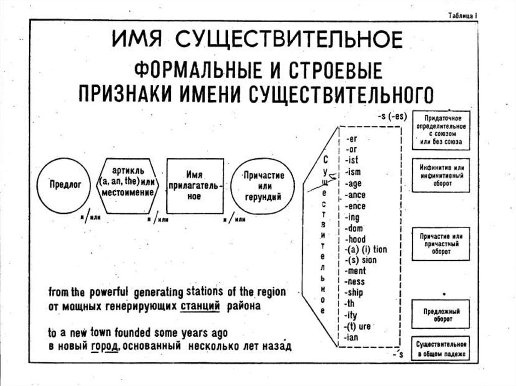 shemi-na-grammatiku-russkoy-hudenkoy-konchili-v-zhopu