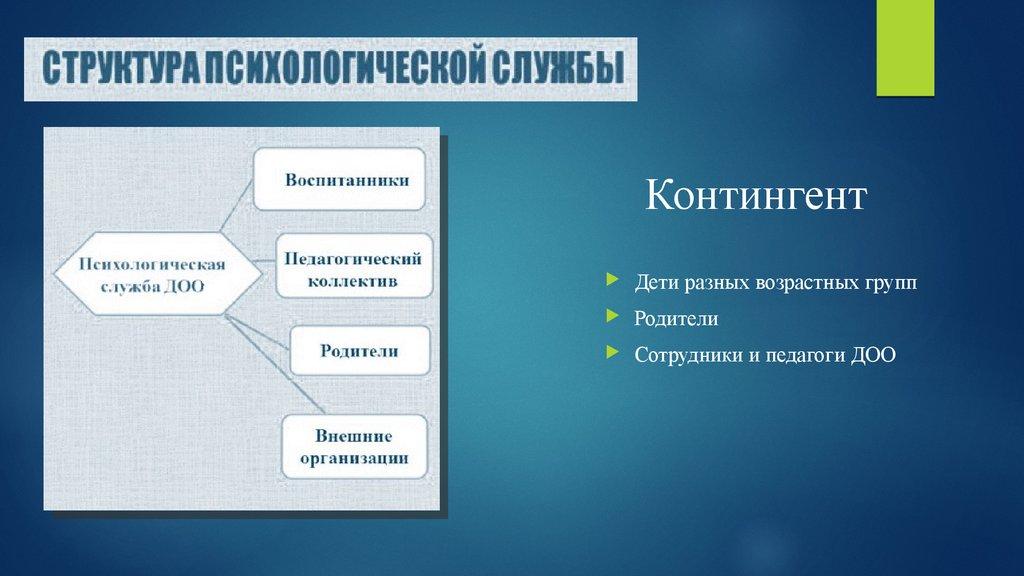 Модели работы педагога психолога в доу работа для девушке в таганроге