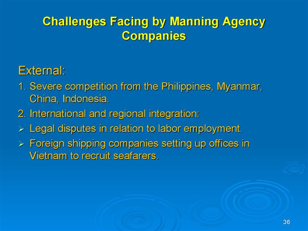 Challenges Facing by Manning Agency Companies