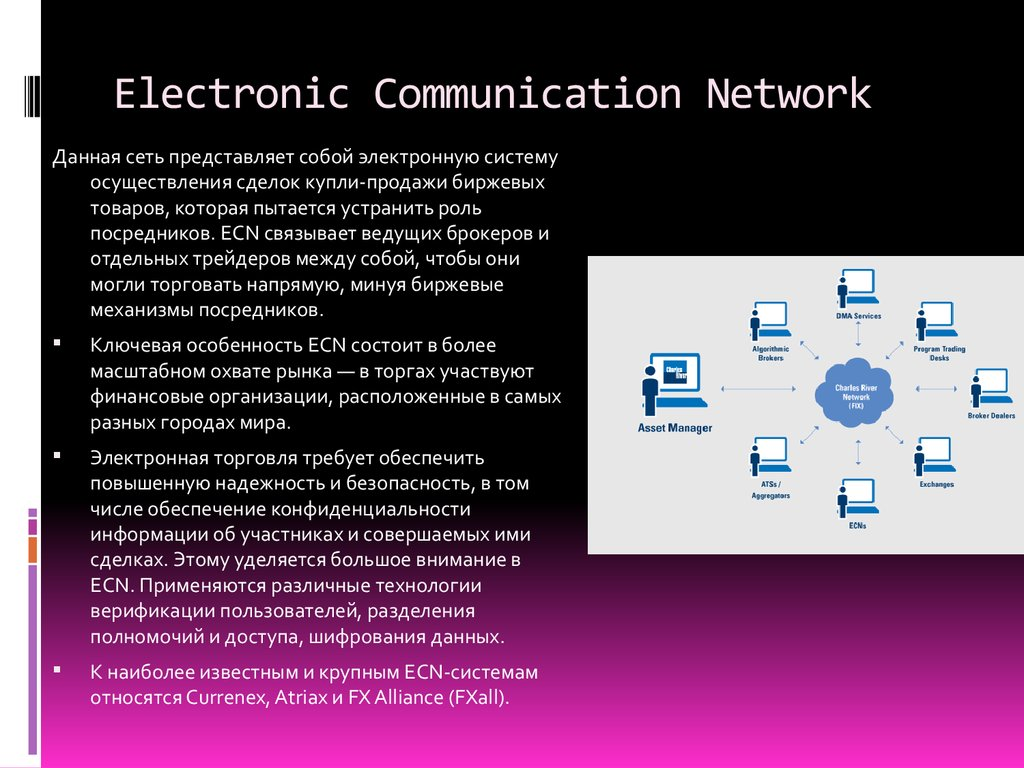 Electronic Communication Network