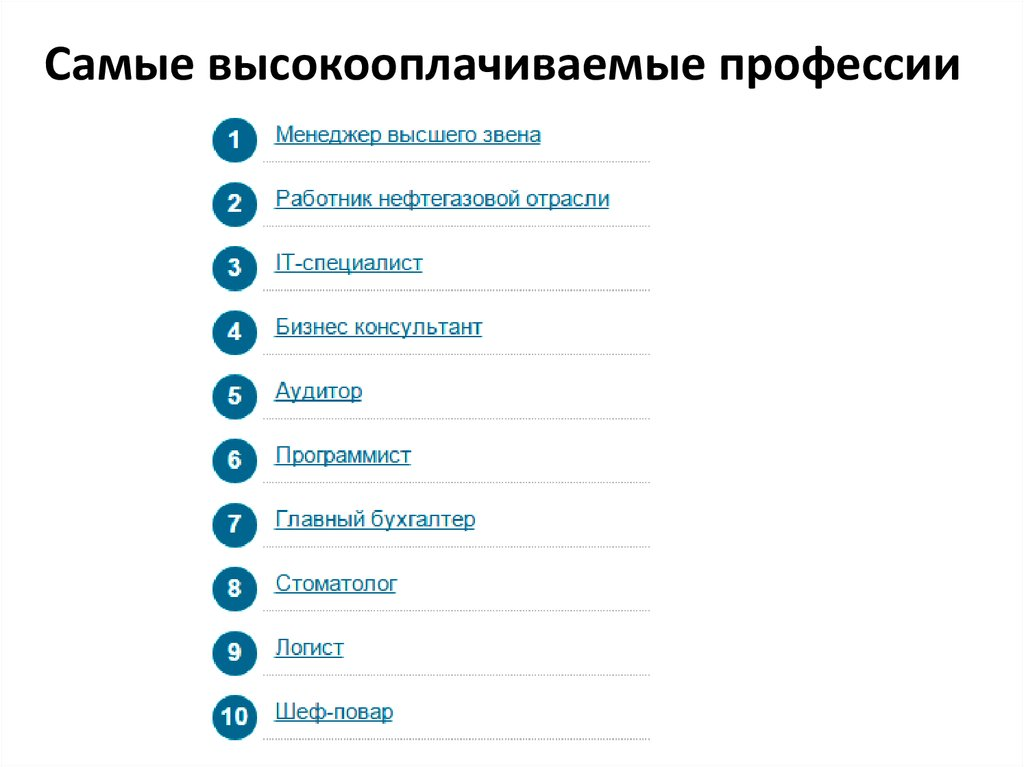 самая высокооплачиваемая работа в россии для девушек сколько часов