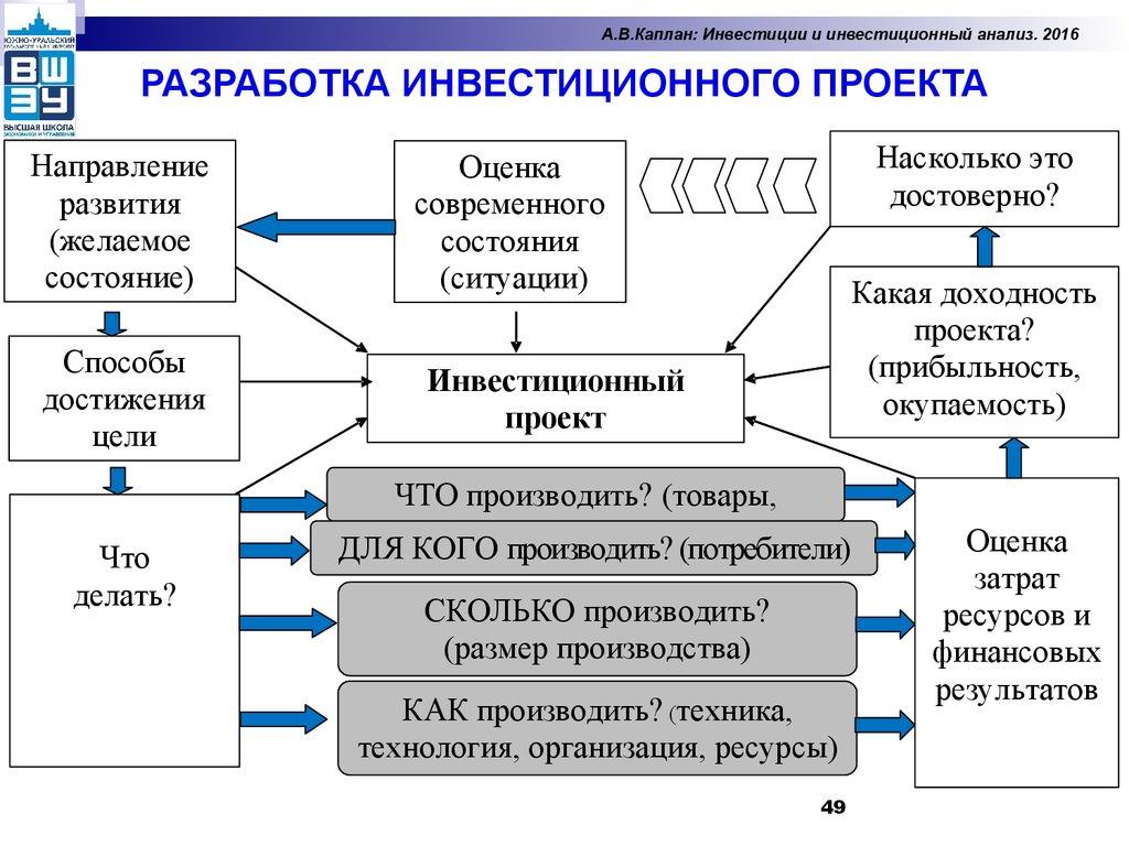 характеристика инвестиционного проекта экспофорум