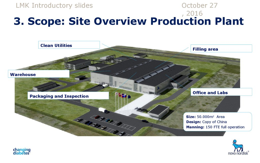 3. Scope: Site Overview Production Plant