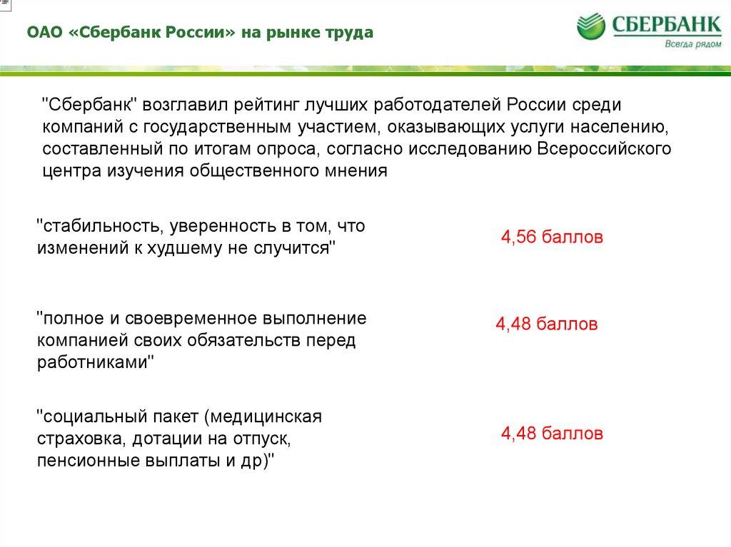 Отчет о прохождении учебной ознакомительной практики на МСЦ   ОАО Сбербанк России на рынке труда Многофункциональный