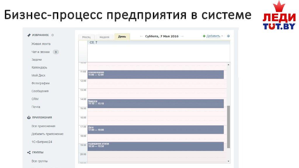 Отчет по организационно экономической практике в ООО ТУТ БАЙ   Бизнес процесс предприятия в системе