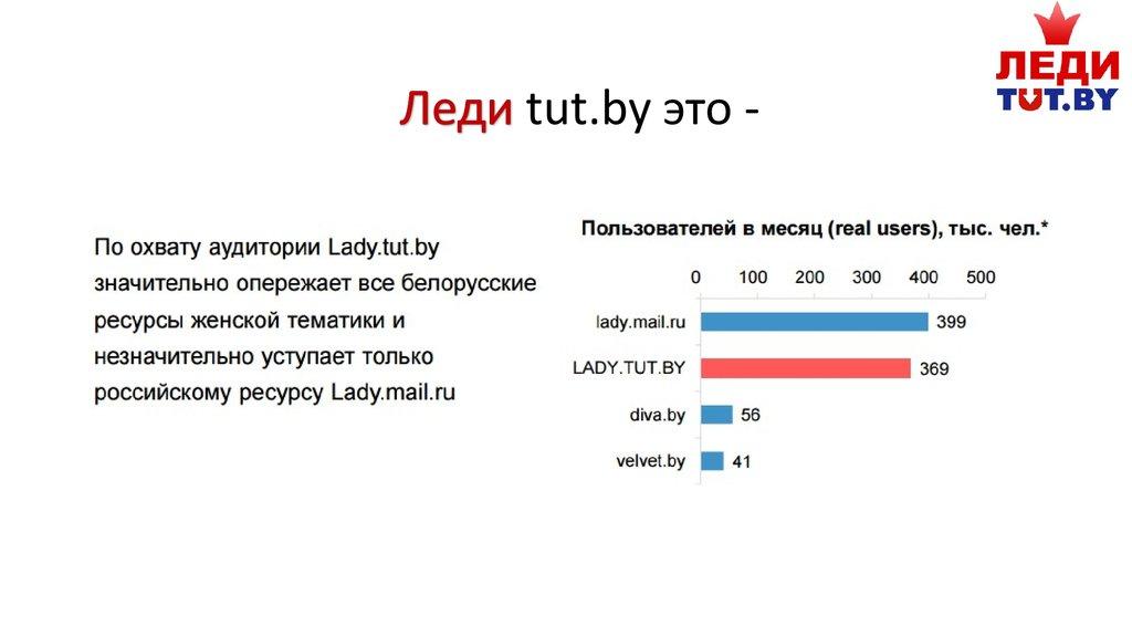 Отчет по организационно экономической практике в ООО ТУТ БАЙ  3