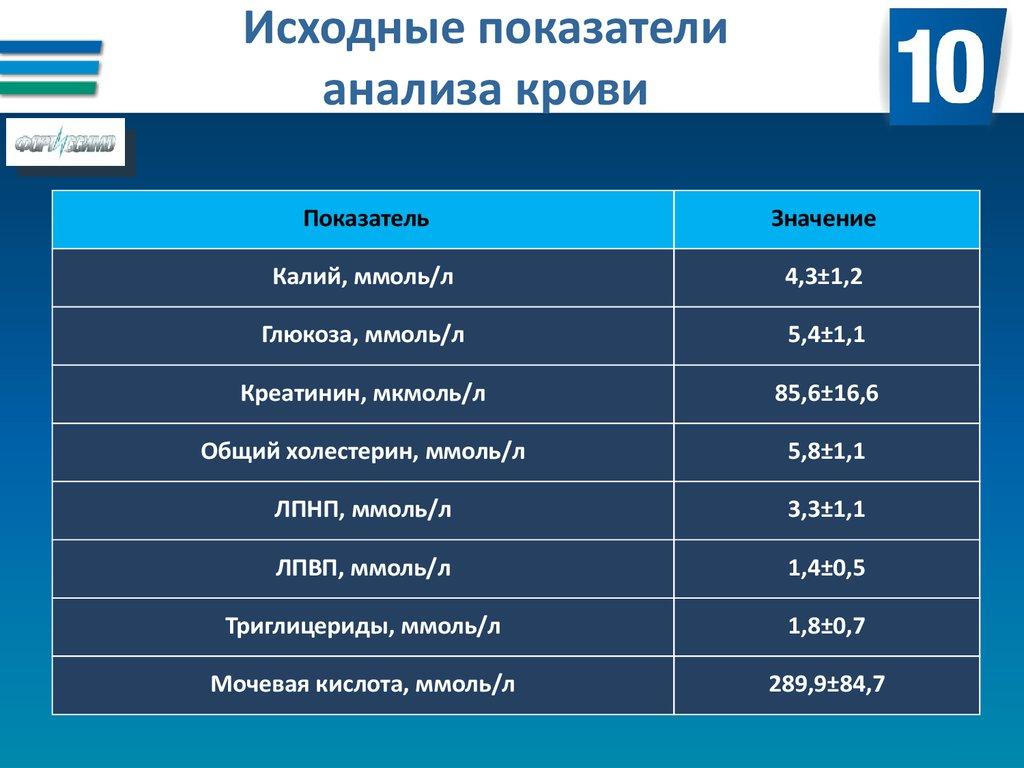 Что такое bi в анализе крови Прививочная карта 063 у Бутырская