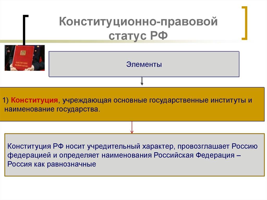 Правовой статус правительства рф шпаргалка