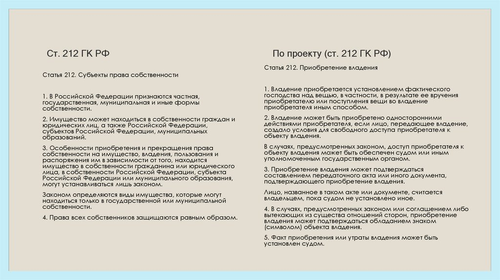 Гражданский кодекс статья212 сделал
