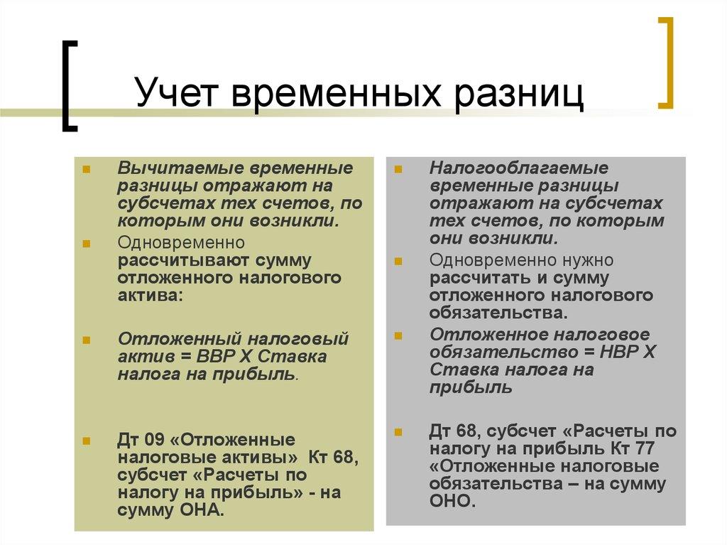 Отложенные налоговые отложенные активы обязательства. шпаргалка налоговые