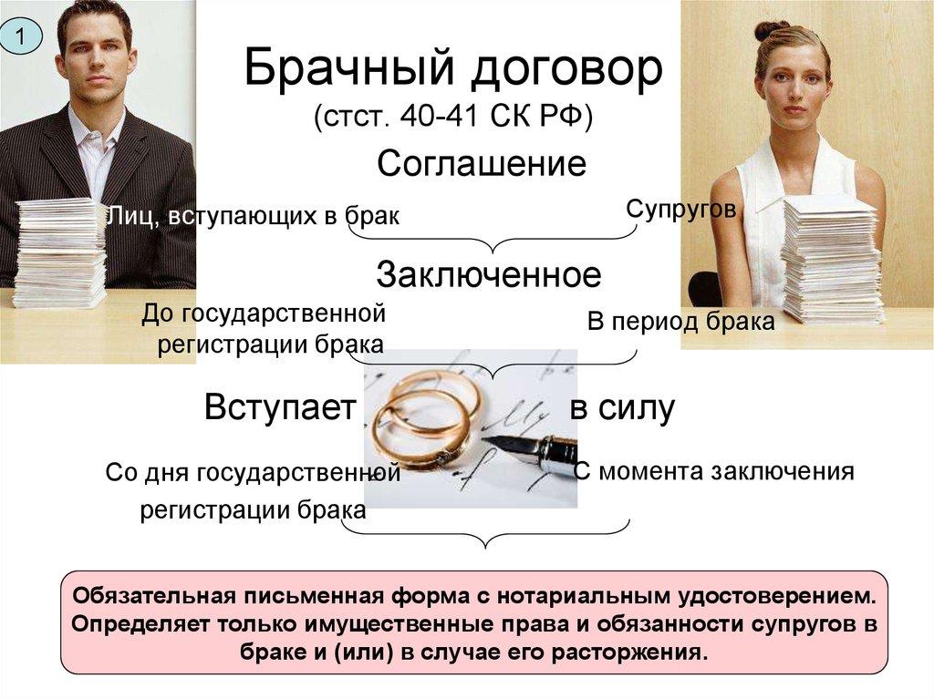 что такое брачный договор википедия поймав