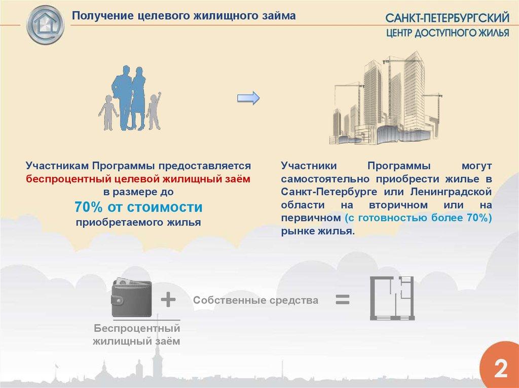 Целевой займ на приобретения жилья отзывы о займ про 24