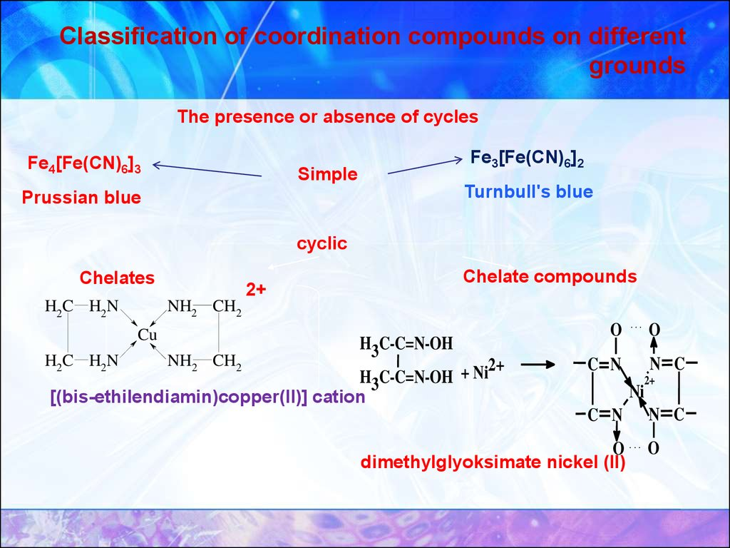 Classification of coordination compounds on different grounds