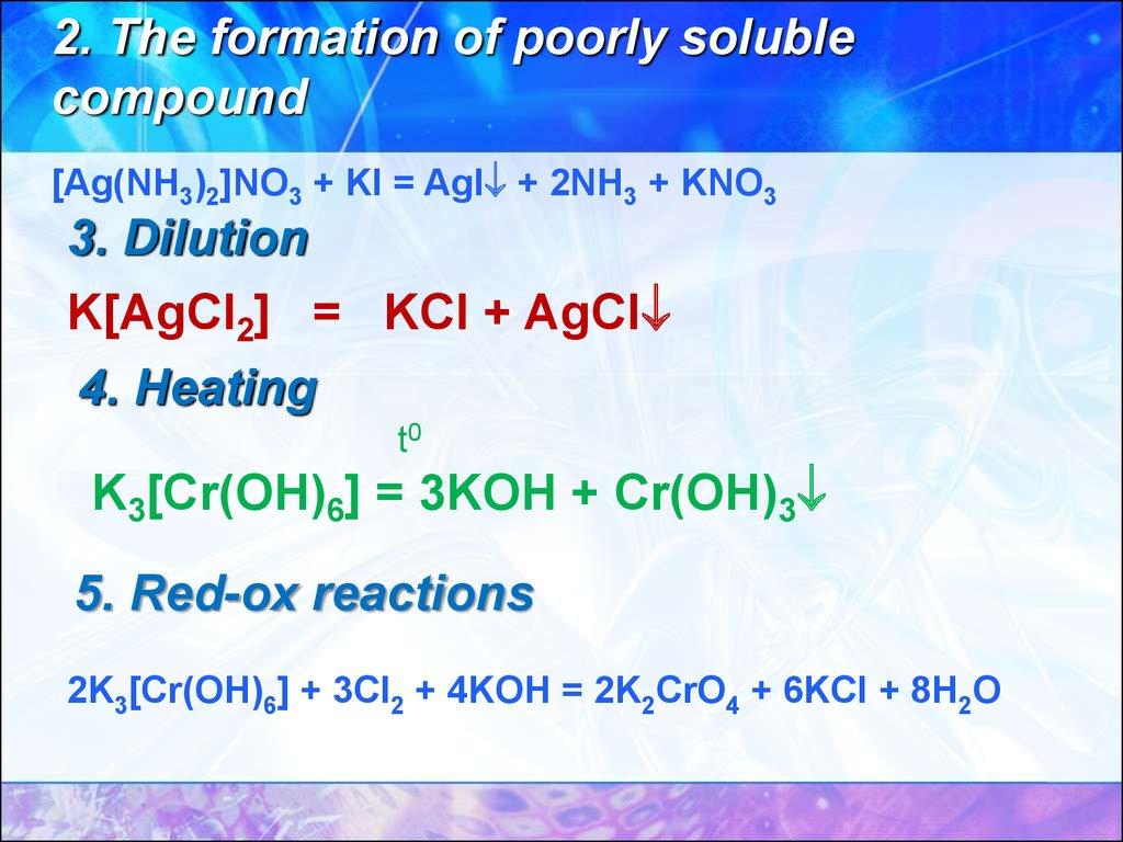 Coordination Compounds Online Presentation