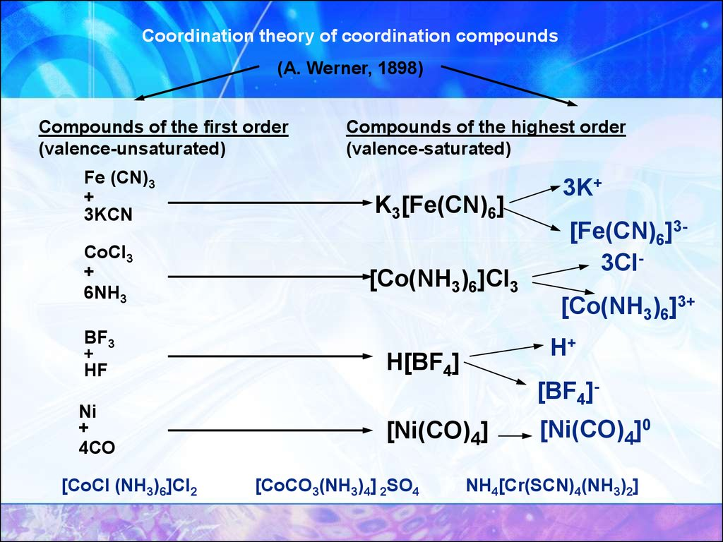 Coordination Compounds Online Presentation
