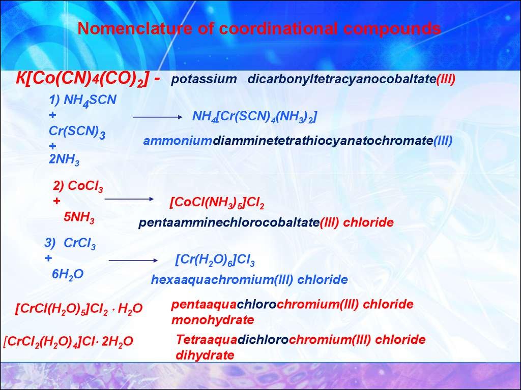 Coordination compounds - презентация онлайн