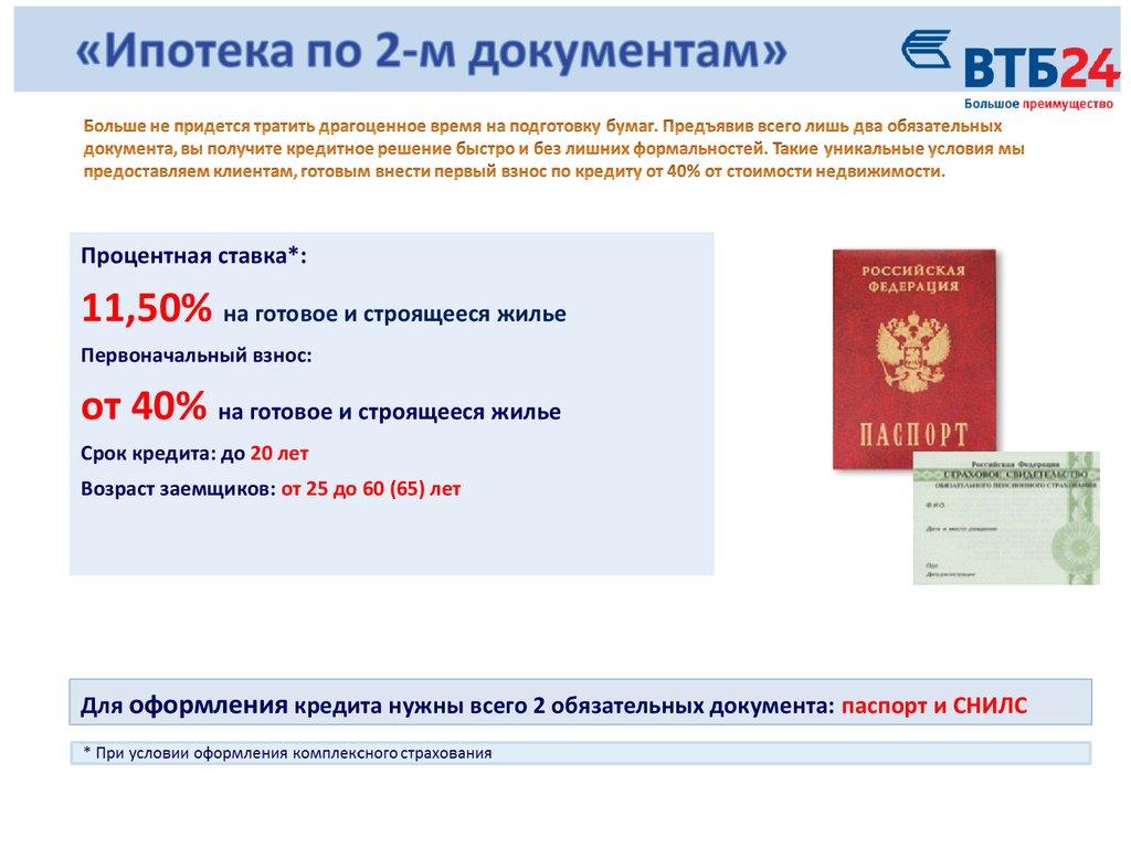 Уральский банк условия кредита