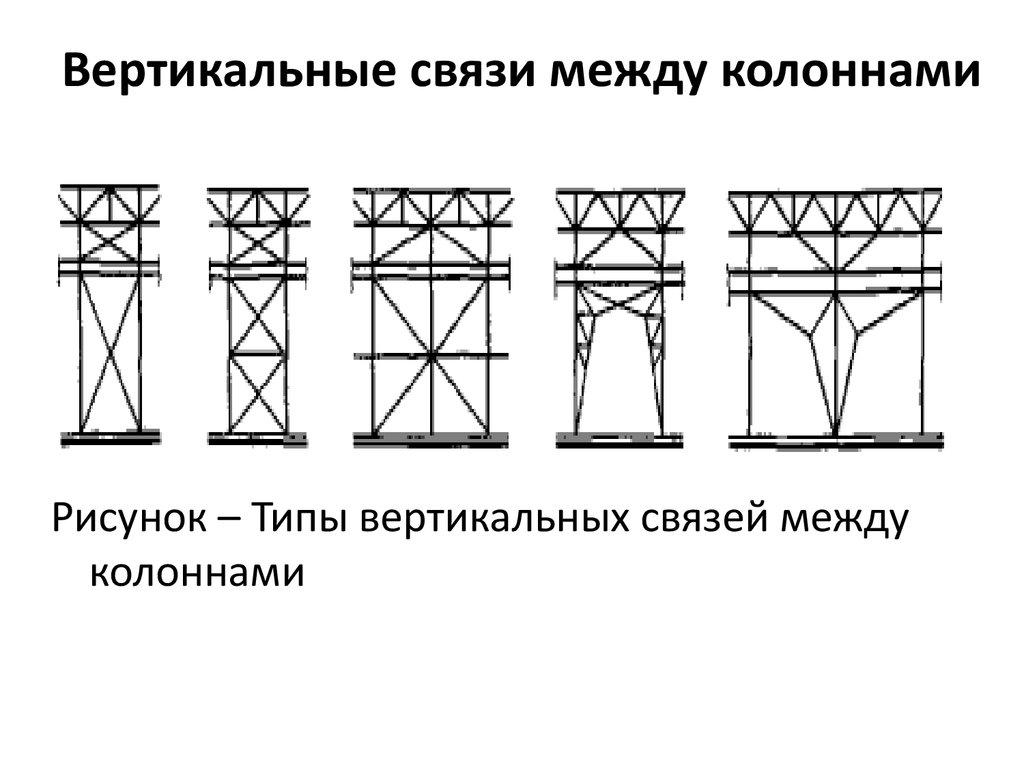 связей по колоннам схема