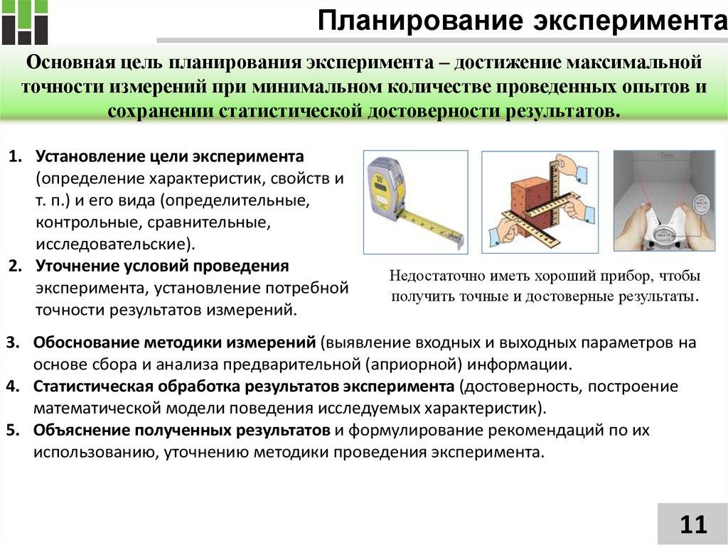 Методология подготовки и написания диссертации online presentation 11