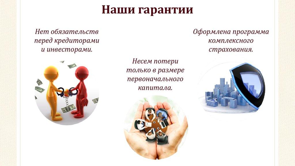SWOTанализ онлайн  Разработка бизнеспланов