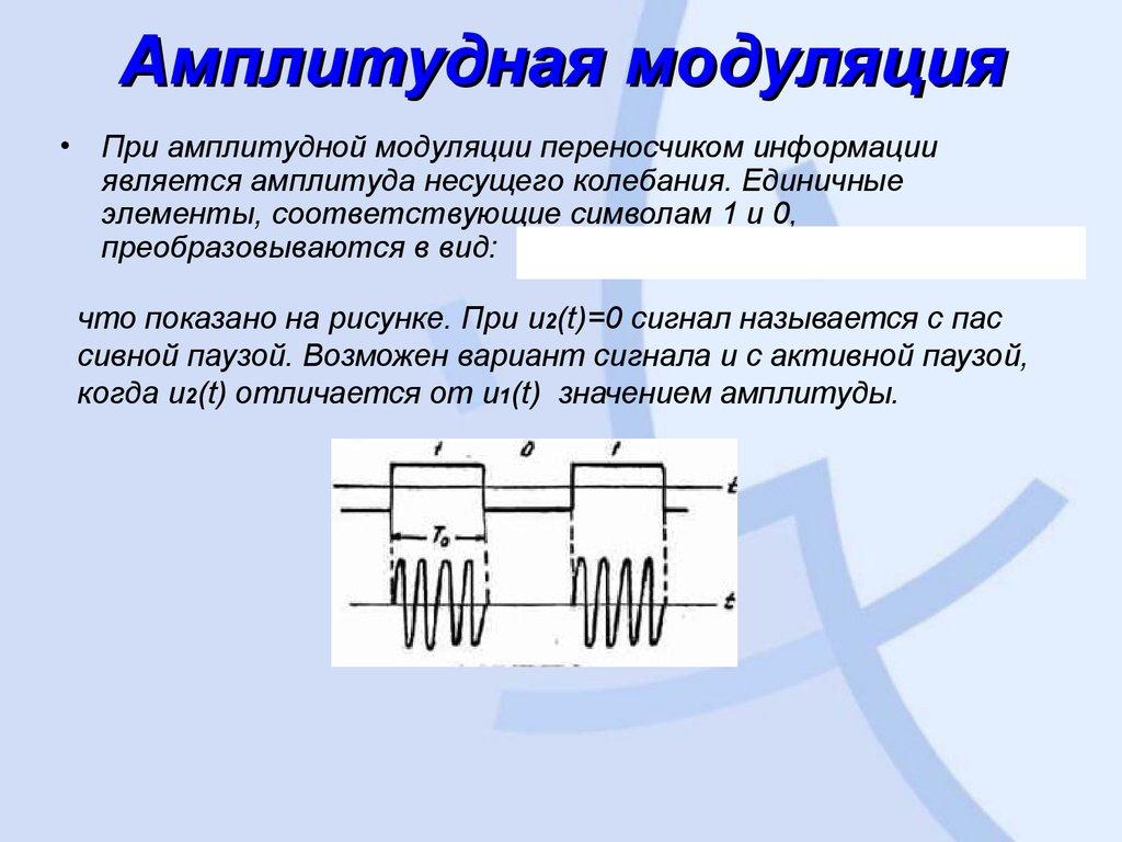 Частотная амплитуда