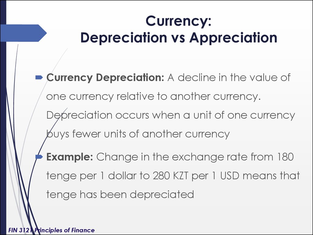 Currency: Depreciation vs Appreciation