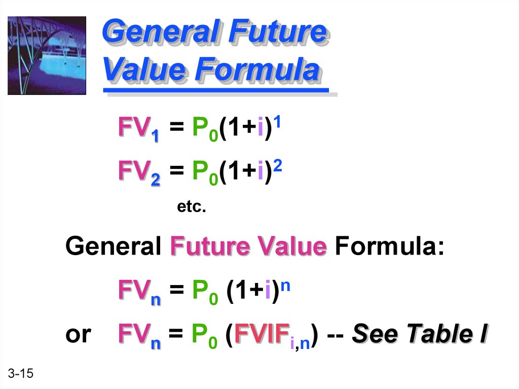 General Future Value Formula