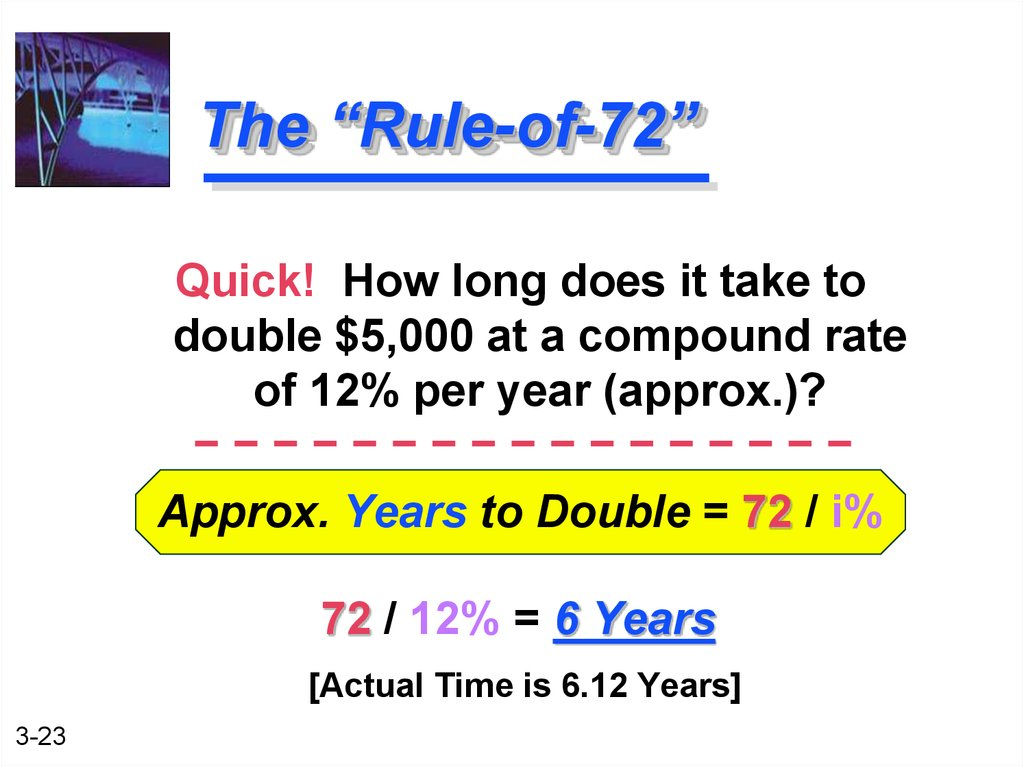 "The ""Rule-of-72"""